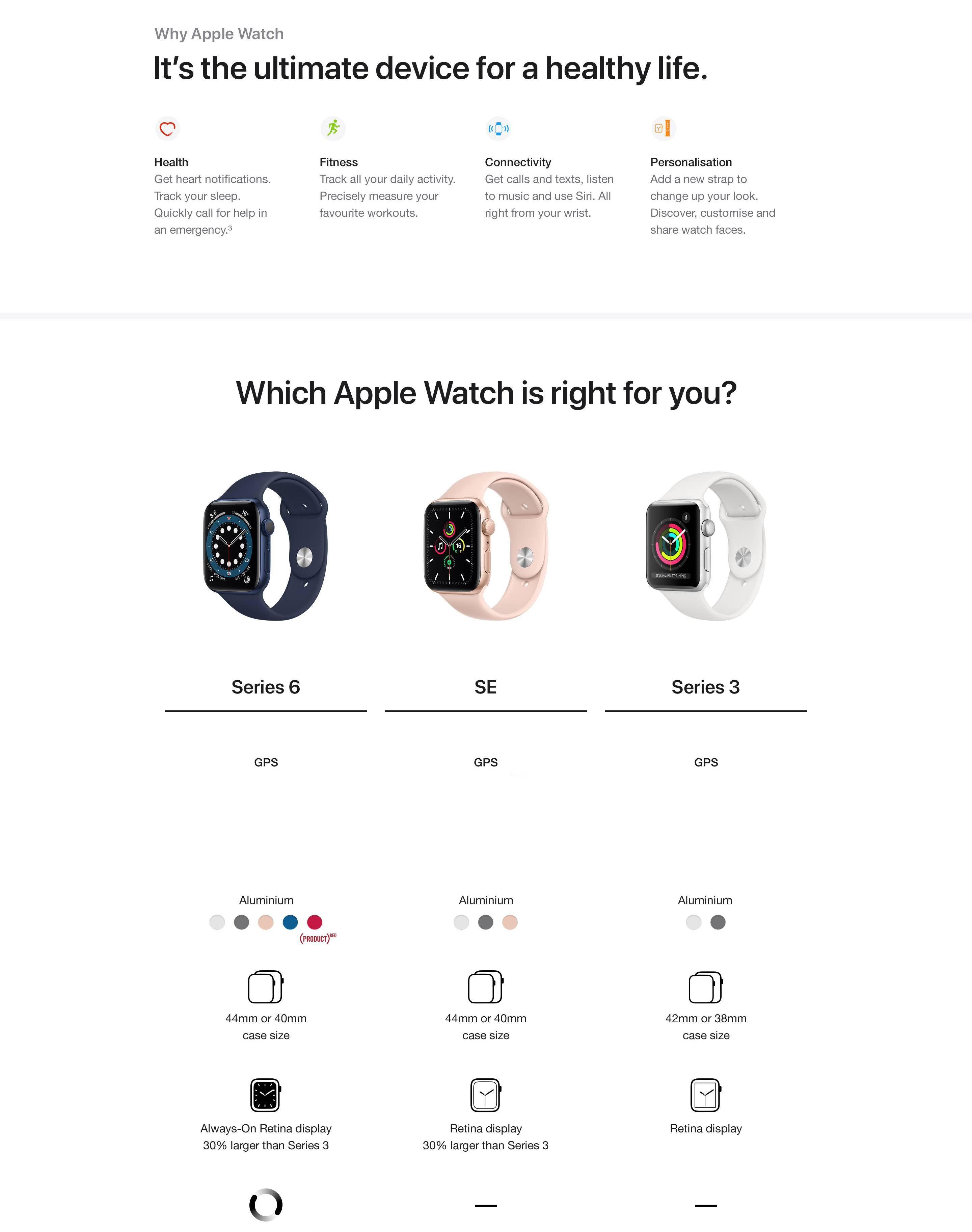 Buy Apple Watch SE online in india